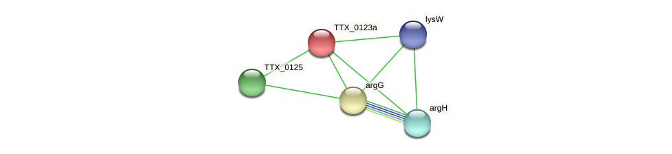 TTX_0123a protein (Thermoproteus tenax) - STRING interaction network