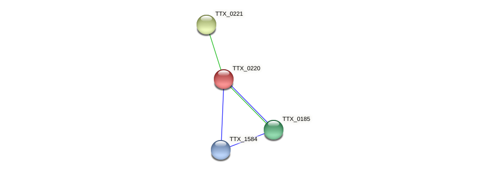 TTX_0220 protein (Thermoproteus tenax) - STRING interaction network