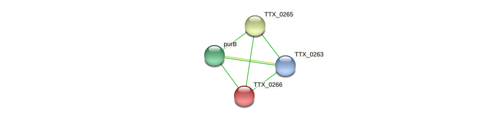 TTX_0266 protein (Thermoproteus tenax) - STRING interaction network