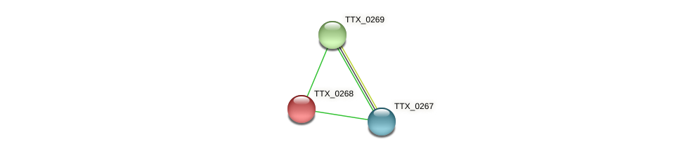TTX_0268 protein (Thermoproteus tenax) - STRING interaction network