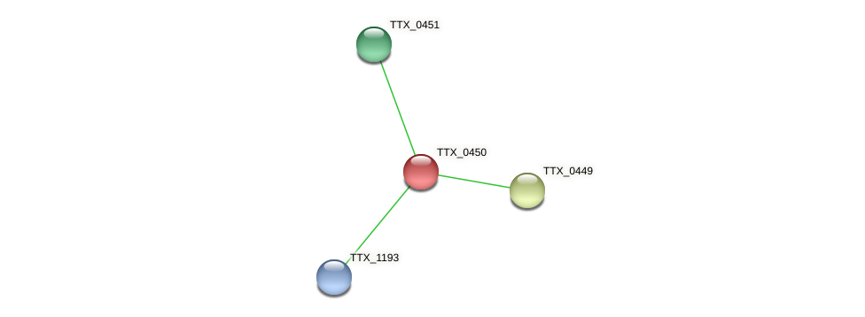 TTX_0450 protein (Thermoproteus tenax) - STRING interaction network