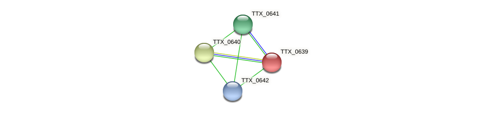 TTX_0639 protein (Thermoproteus tenax) - STRING interaction network