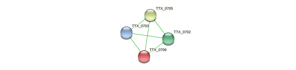 TTX_0706 protein (Thermoproteus tenax) - STRING interaction network