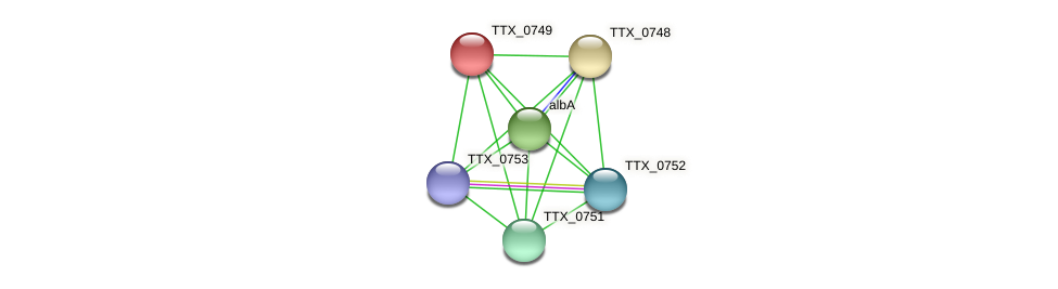 TTX_0749 protein (Thermoproteus tenax) - STRING interaction network