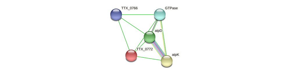 TTX_0772 protein (Thermoproteus tenax) - STRING interaction network