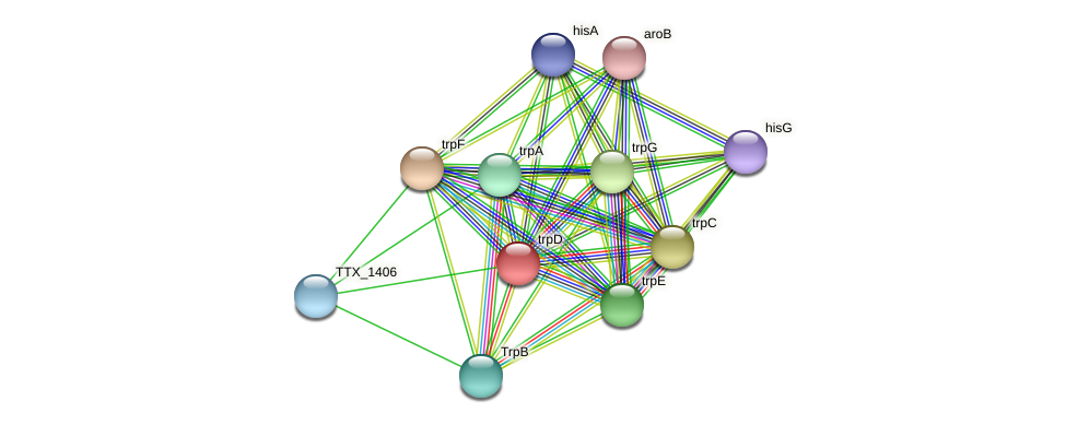 trpD protein (Thermoproteus tenax) - STRING interaction network