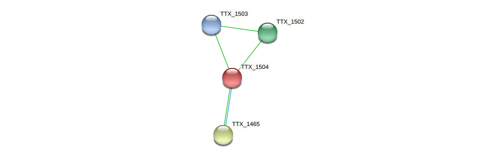 TTX_1504 protein (Thermoproteus tenax) - STRING interaction network
