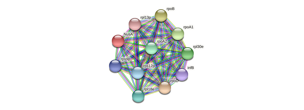 TTX_1674 protein (Thermoproteus tenax) - STRING interaction network