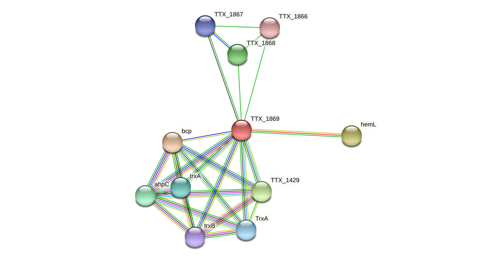 TTX_1869 protein (Thermoproteus tenax) - STRING interaction network