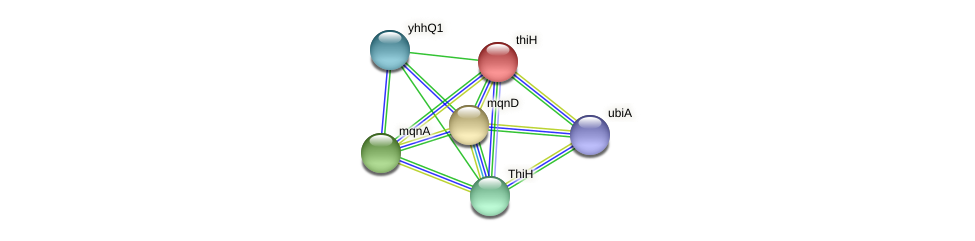 TTX_1950 protein (Thermoproteus tenax) - STRING interaction network