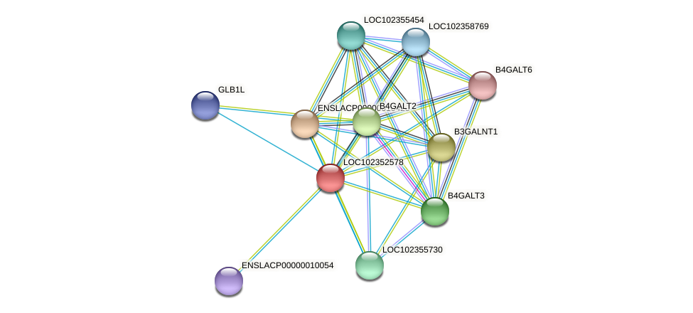 ENSLACG00000000068 protein (Latimeria chalumnae) - STRING interaction network