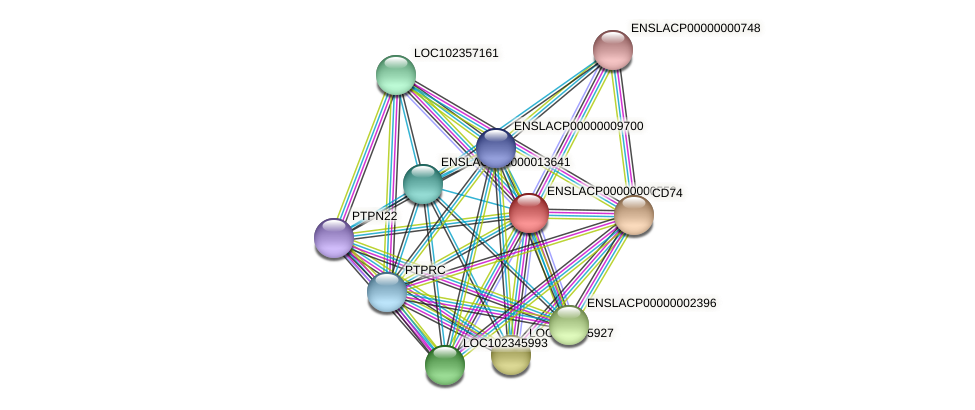 ENSLACG00000000497 protein (Latimeria chalumnae) - STRING interaction network