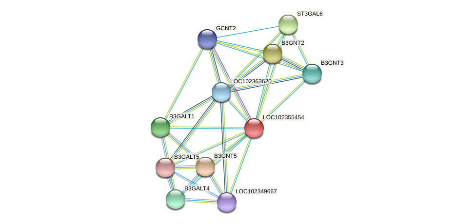 ENSLACG00000002118 protein (Latimeria chalumnae) - STRING interaction network
