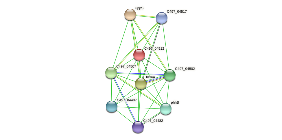 C497_04512 protein (Halalkalicoccus jeotgali) - STRING interaction network