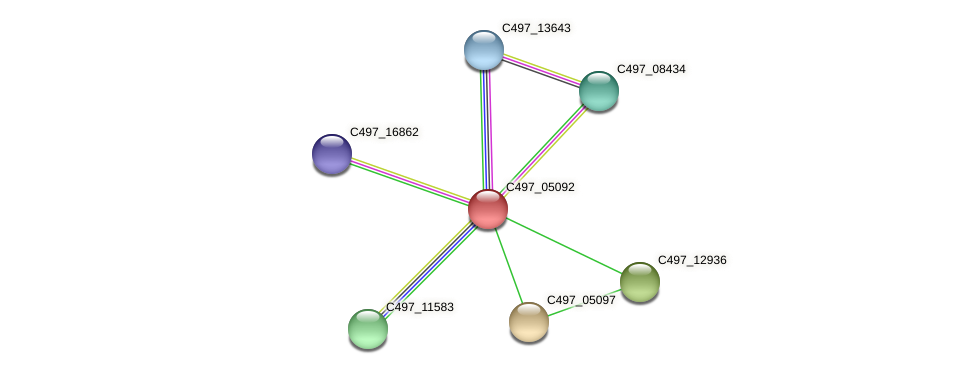 C497_05092 protein (Halalkalicoccus jeotgali) - STRING interaction network