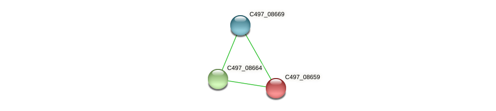 C497_08659 protein (Halalkalicoccus jeotgali) - STRING interaction network