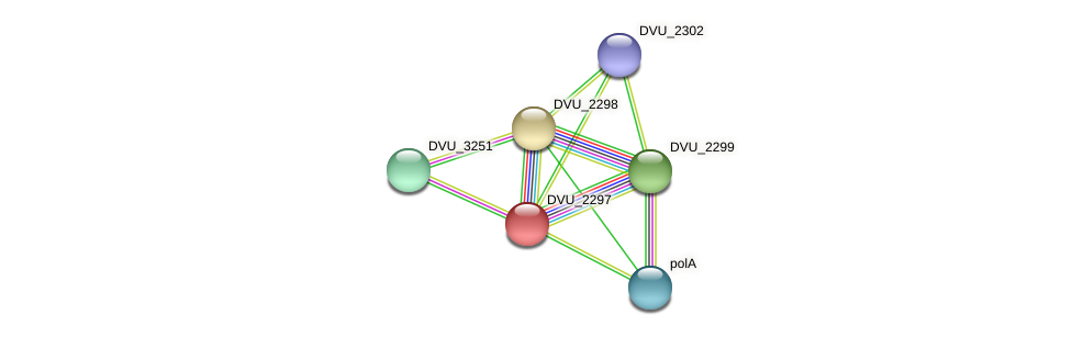DVU_2297 protein (Desulfovibrio vulgaris Hildenborough) - STRING interaction network