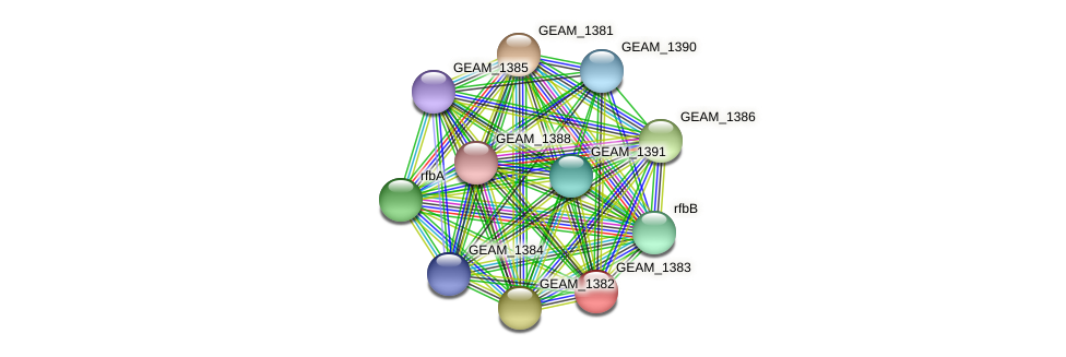 GEAM_1383 protein (Ewingella americana) - STRING interaction network