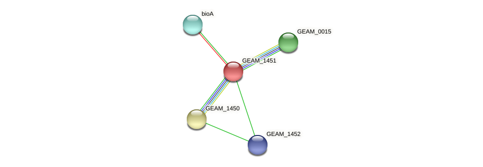 GEAM_1451 protein (Ewingella americana) - STRING interaction network